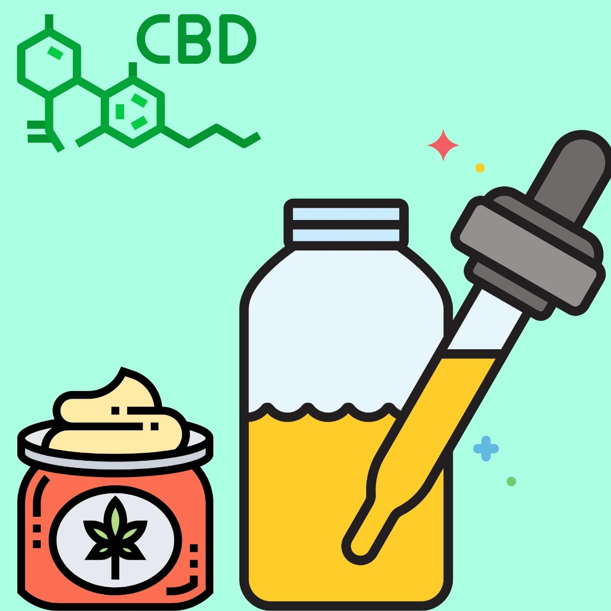 cbd lotion and tincture with text saying How Do You Take a CBD Tincture Sublingually?